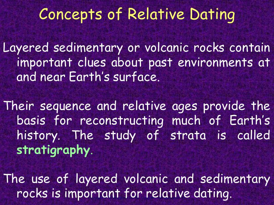 masovia dating