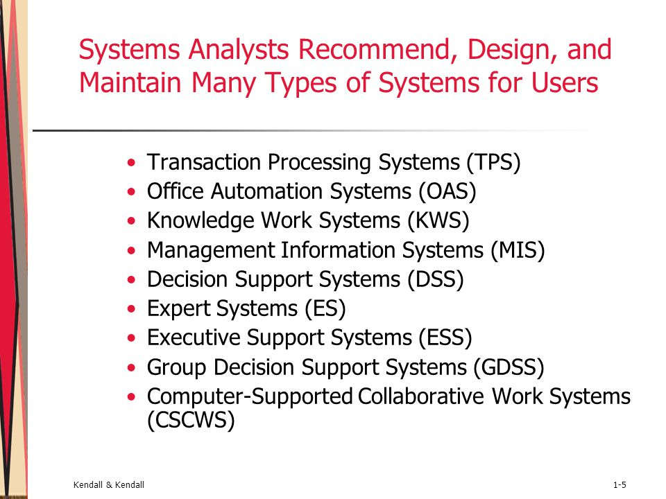 the analysis of mis systems Mis system analysis and system design 1 group no 3bhuvan aryaanoop shetdeepak khuntwalamit sharmakumar anupamrahul hedau.