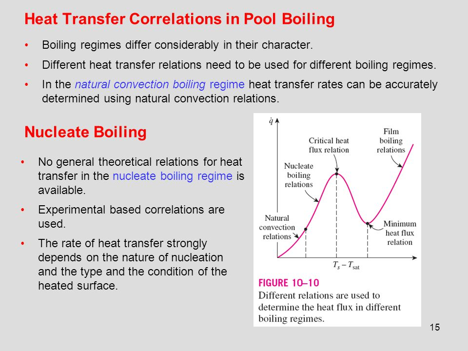 an overview of the experiment heat transfer rates An experimental forced convective heat transfer analysis is done on magnetic  micro  introduction  heat transfer rate ie having high overall heat  transfer.