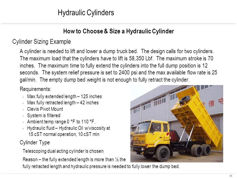 How to Choose & Size a Hydraulic Cylinder