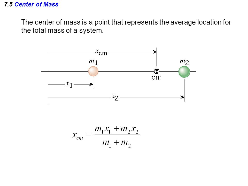 The center of mass is a point that represents the average location for