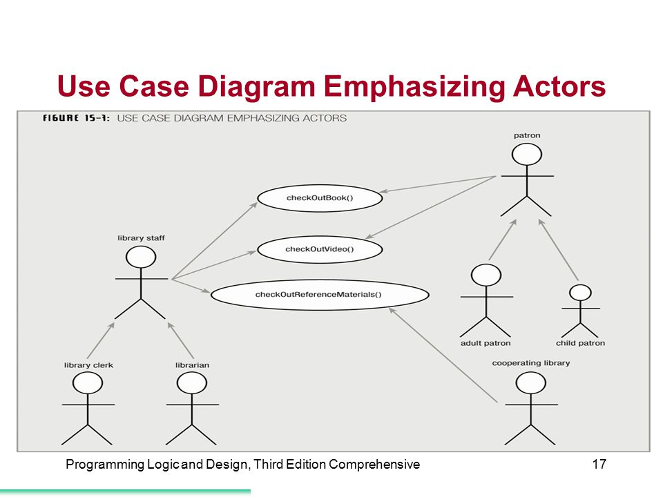 Use Case Diagram Emphasizing Actors