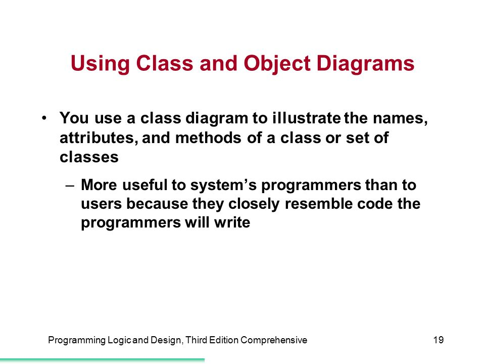 Using Class and Object Diagrams