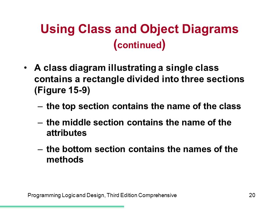 Using Class and Object Diagrams (continued)