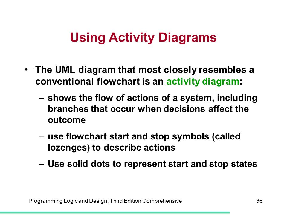 Using Activity Diagrams