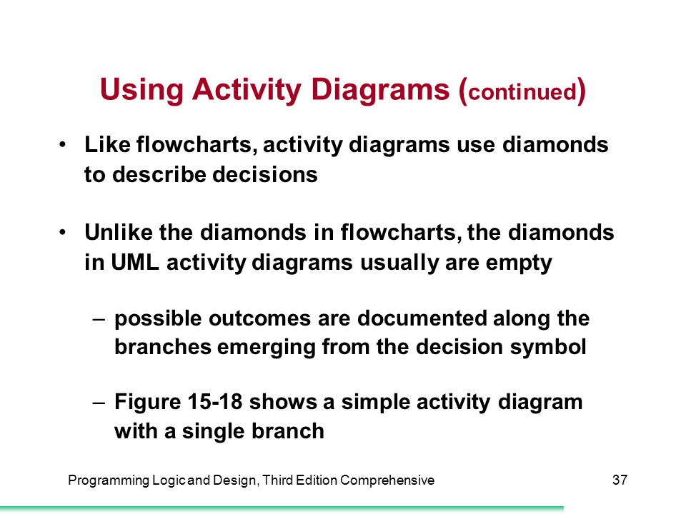 Using Activity Diagrams (continued)