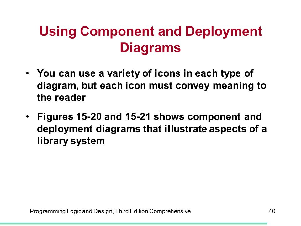 Using Component and Deployment Diagrams