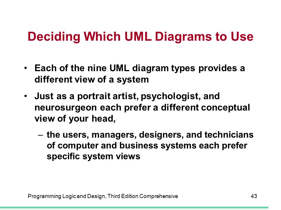 Deciding Which UML Diagrams to Use