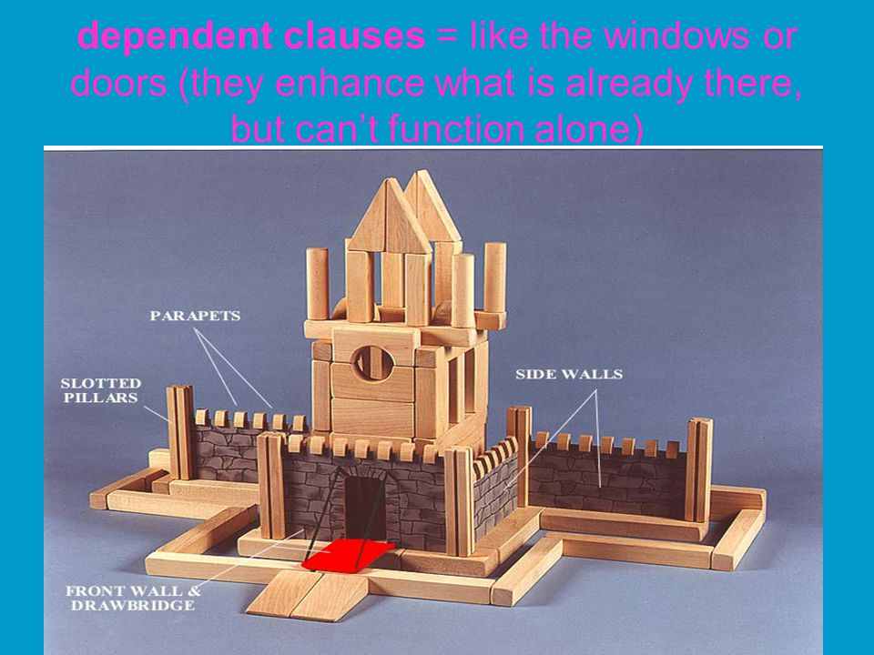 dependent clauses = like the windows or doors (they enhance what is already there, but can't function alone)