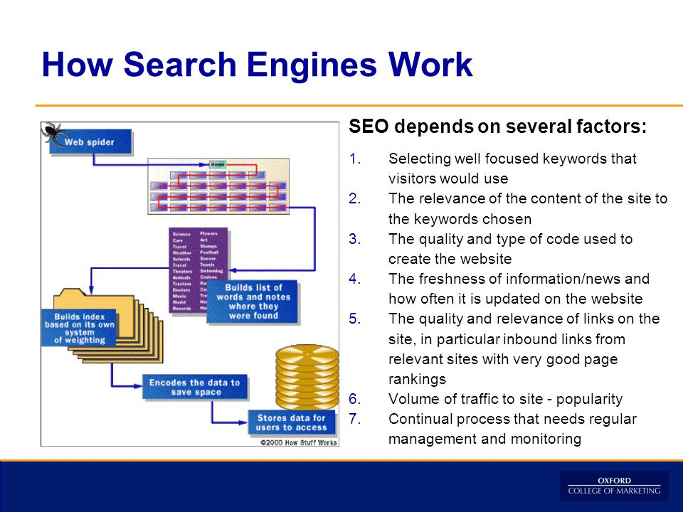 4 Most Important Ranking Factors, According to SEO Industry Studies