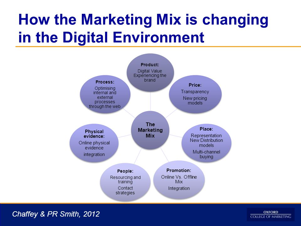 additional elements of the extended marketing mix marketing essay 1 understand the concept and process of marketing 2 be able to use the concepts of segmentation, targeting and positioning 3 understand the individual elements of the extended marketing mix 4.