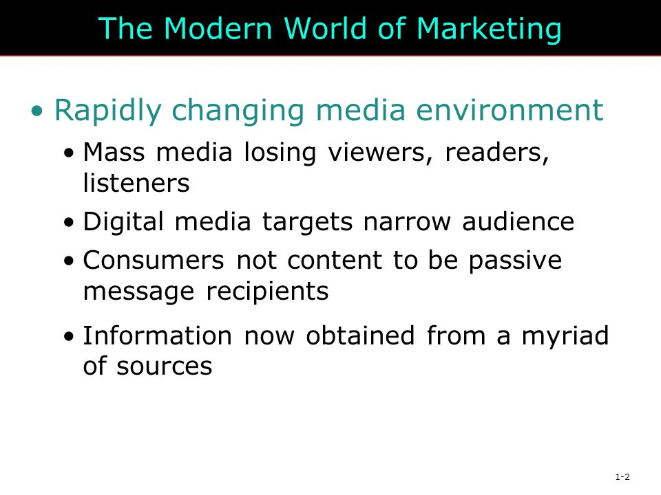The Modern World of Marketing