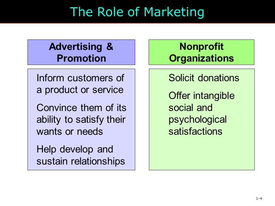 Advertising & Promotion Nonprofit Organizations