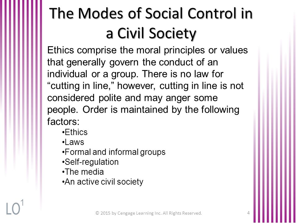 The Modes of Social Control in a Civil Society