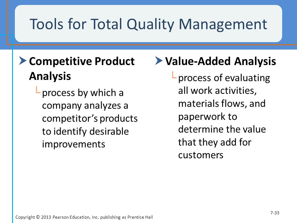 an analysis of the method of total quality management in a company While each company  total quality management involves both quantitative methods and human resources total quality management integrates fundamental management.