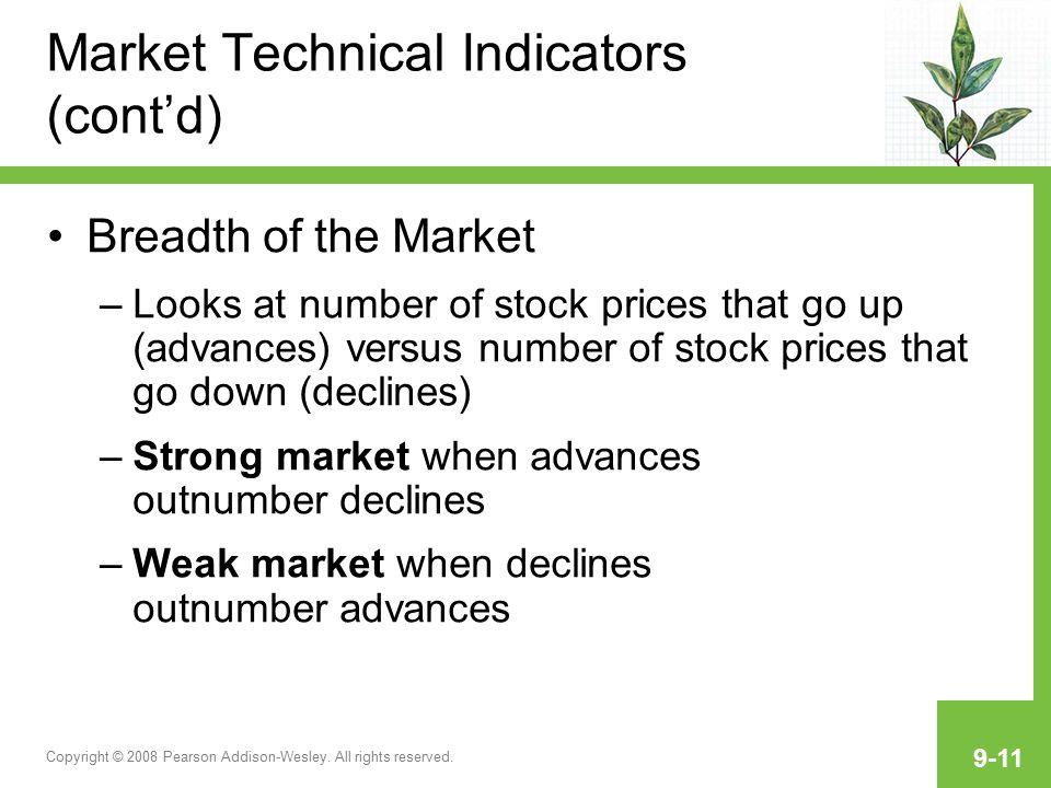 Best stock trading technical indicators