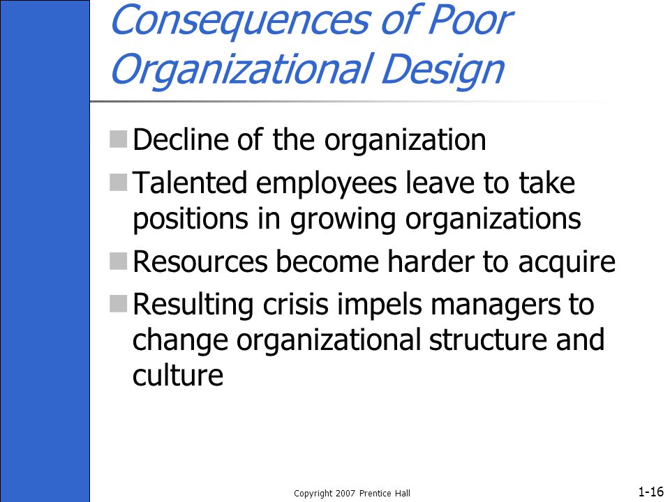Consequences of Poor Organizational Design