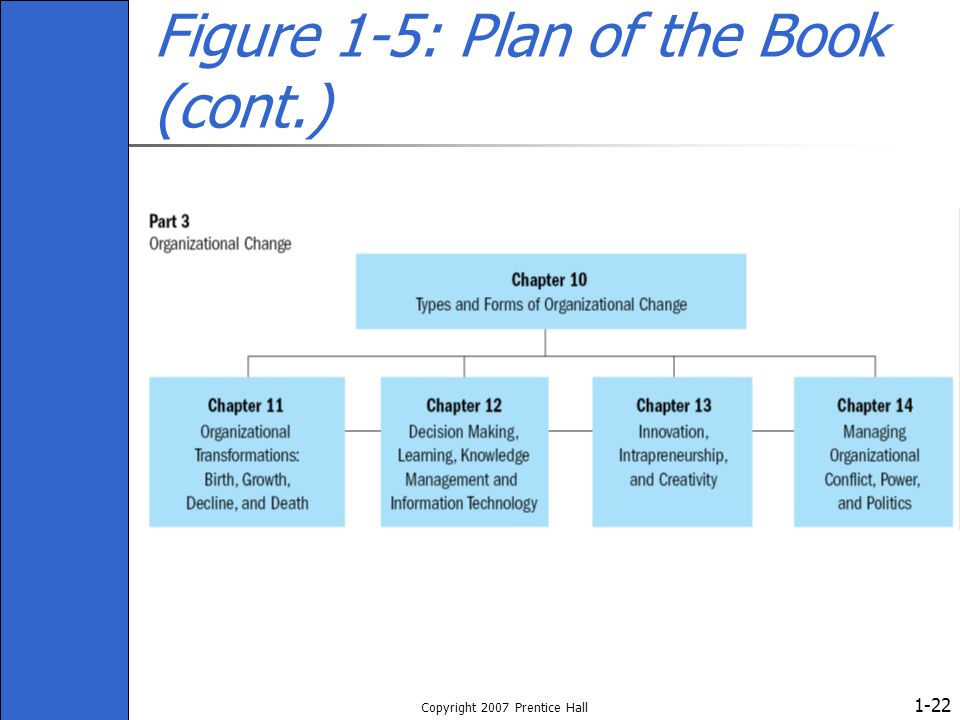 Figure 1-5: Plan of the Book (cont.)