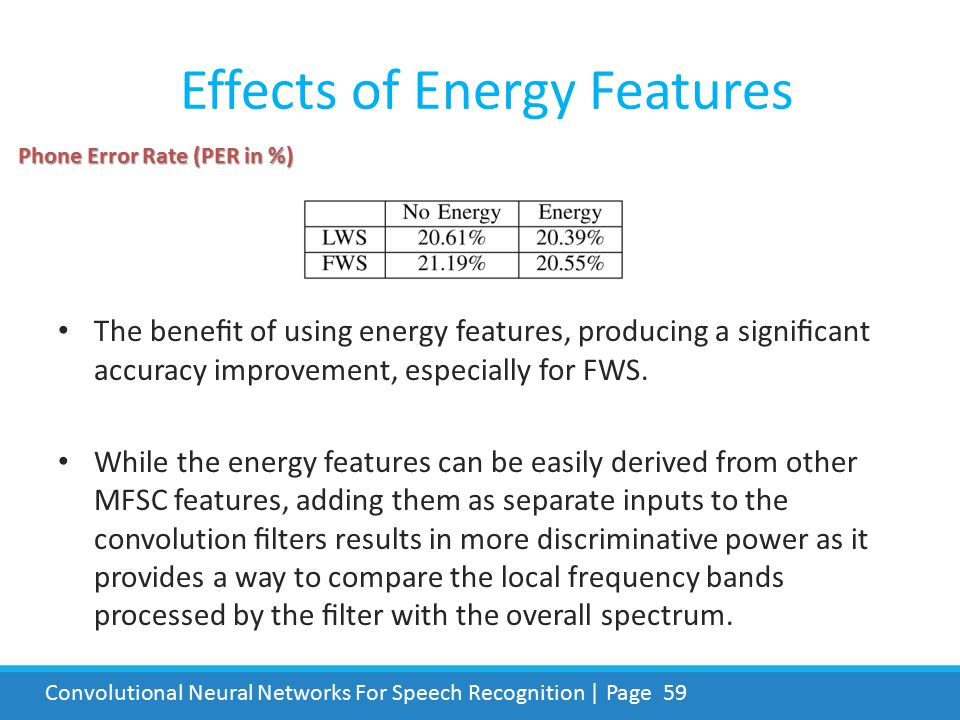 Effects of Energy Features