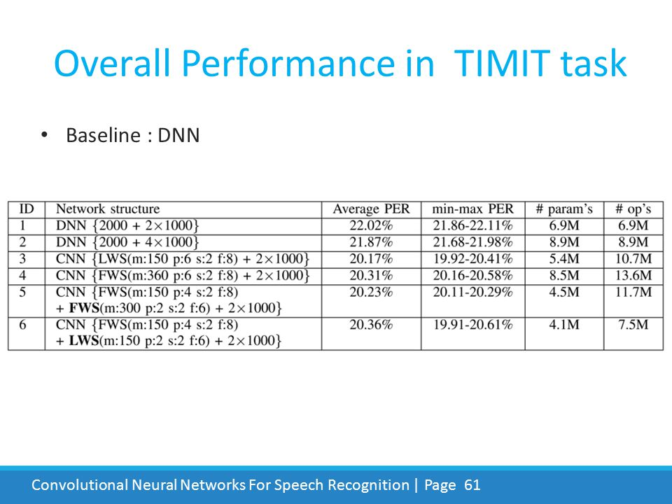Overall Performance in TIMIT task