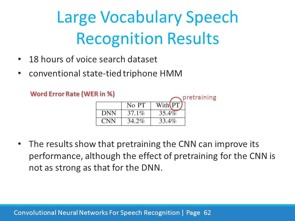 Large Vocabulary Speech Recognition Results