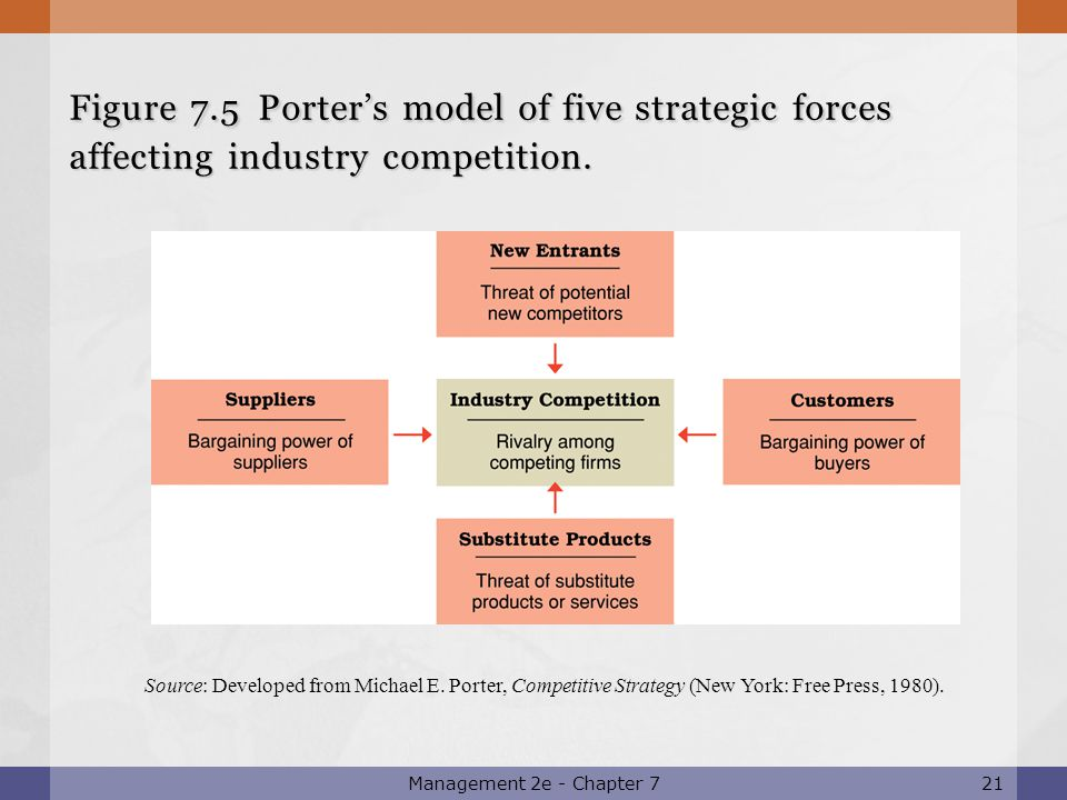 strategic competition in the sneaker industry Nike inc five forces analysis (porter's model) of substitution in the sports footwear industry written permission from panmore institute and its.