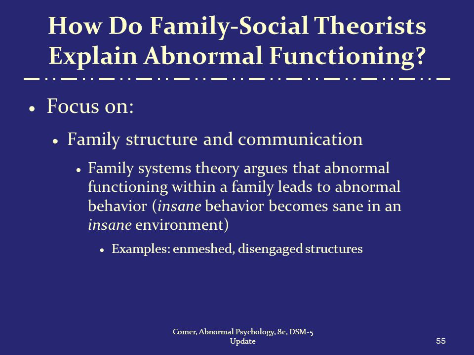 theoretical explanations of abnormal behavior Abnormal psychology is a part of psychology  psychological explanations for abnormal behavior sometimes take a behavioral approach in which the positive behaviors are reinforced and negative ones are not this approach is more focused on changing the actual behavior of a person than the true cause of it  this theory states that human.