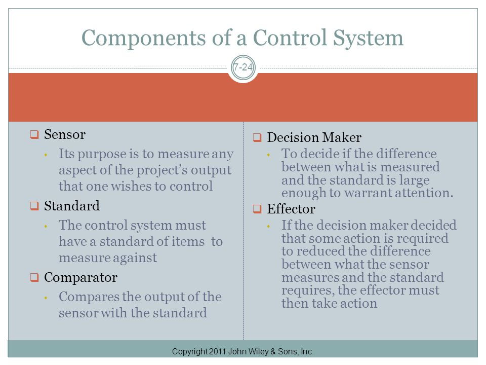 Components of a Control System