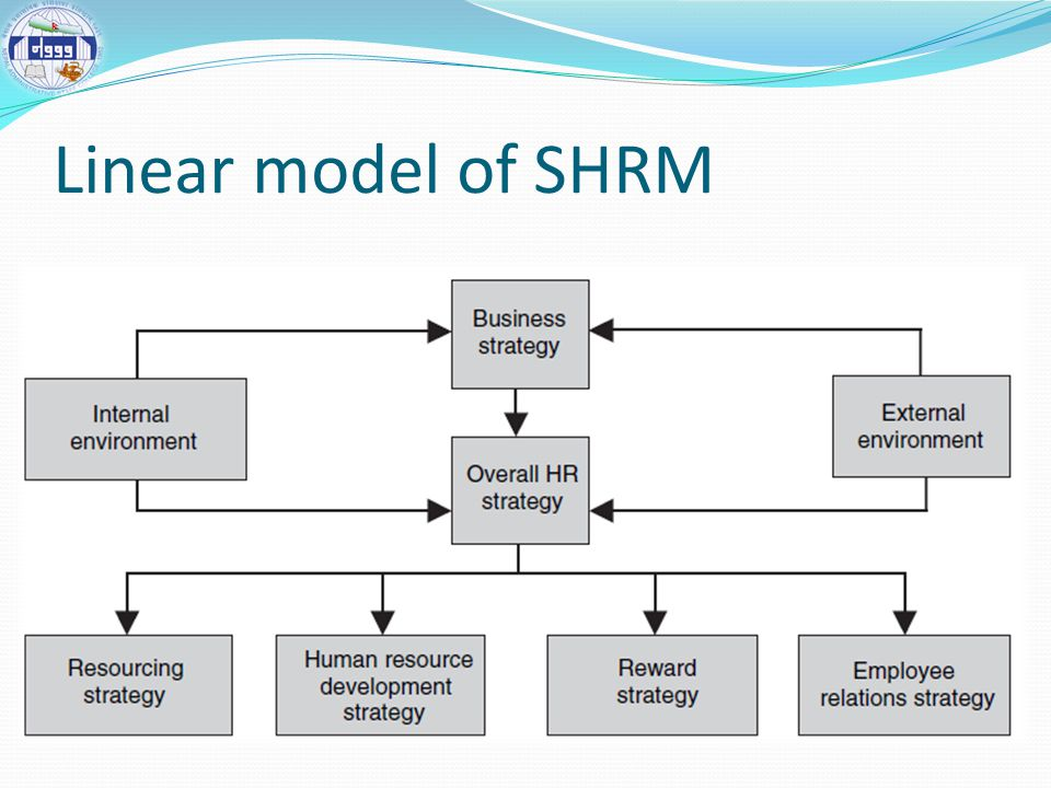 Vertical Integration Business Model