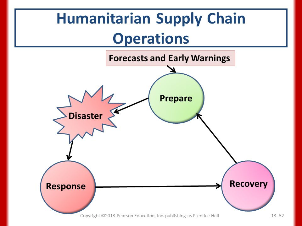 humanitarian logistics Humanitarian logistics download humanitarian logistics or read online here in pdf or epub please click button to get humanitarian logistics book now.