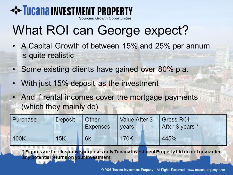What ROI can George expect