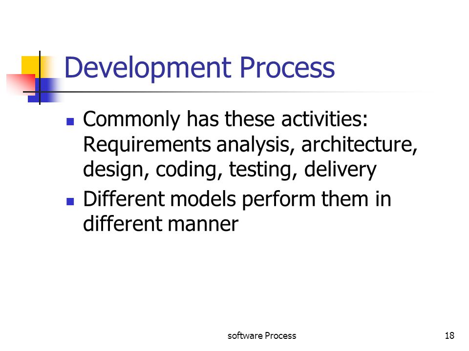 Themes Can Be Designed With No Prior Software Development: Software Process Software Process.