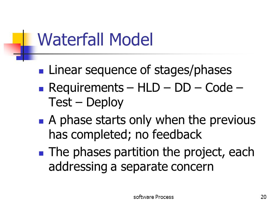 Software process software process ppt video online download for Waterfall phases