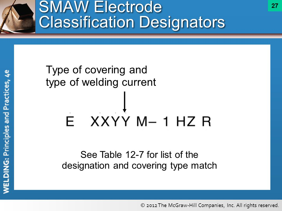 See Table 12 7 For List Of The Designation And Covering Type Match 28 Smaw Electrode Clification Designators