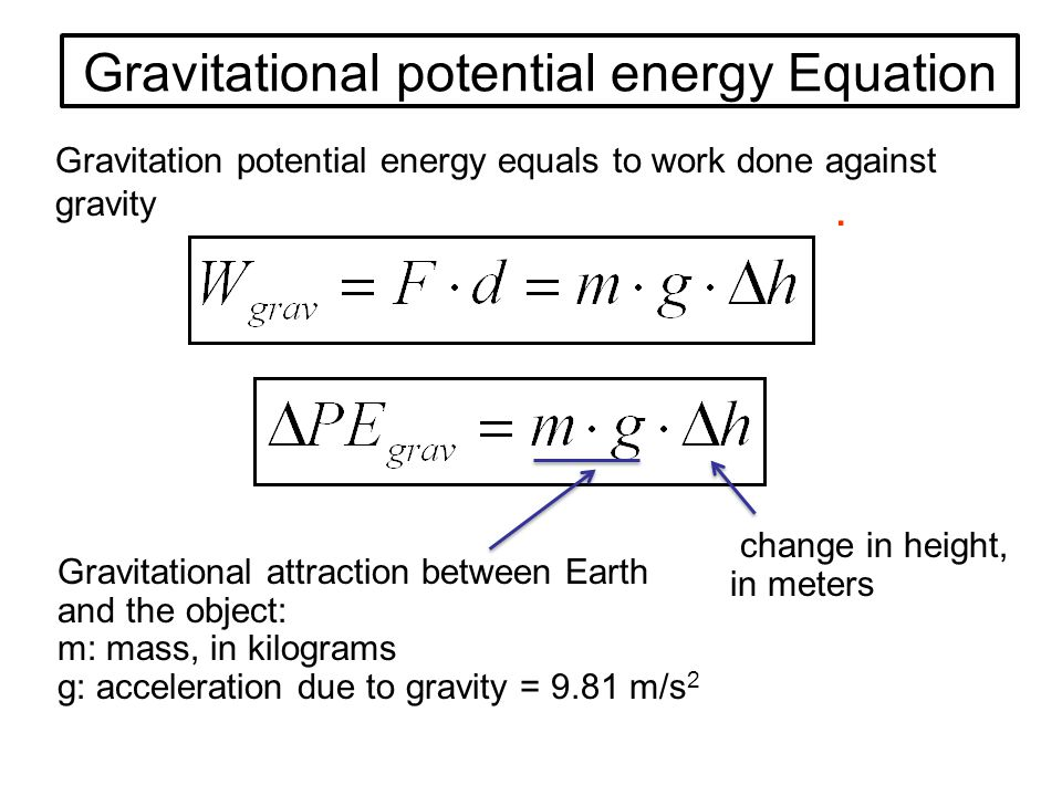 questions on gravitation earth and height Class 9 important questions for science – gravitation  on the earth, a stone is thrown from a height in a direction parallel to the earth's surface while .