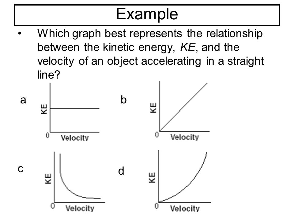 power and kinetic energy relationship to speed