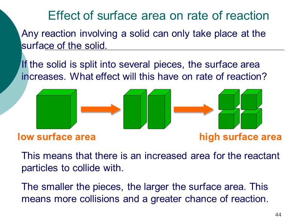 effect of surface area on rate of reaction Increasing surface area leads to more chances of a collision  effect than  increasing the concentration of other reactants rate reactions start off at their  fastest.