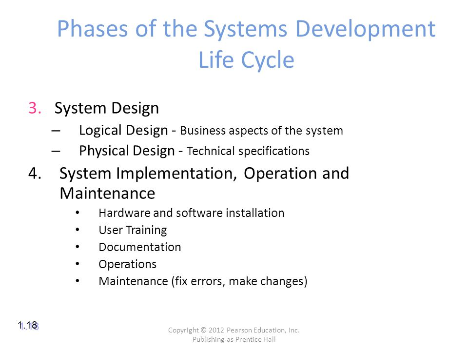 Phases of the Systems Development Life Cycle