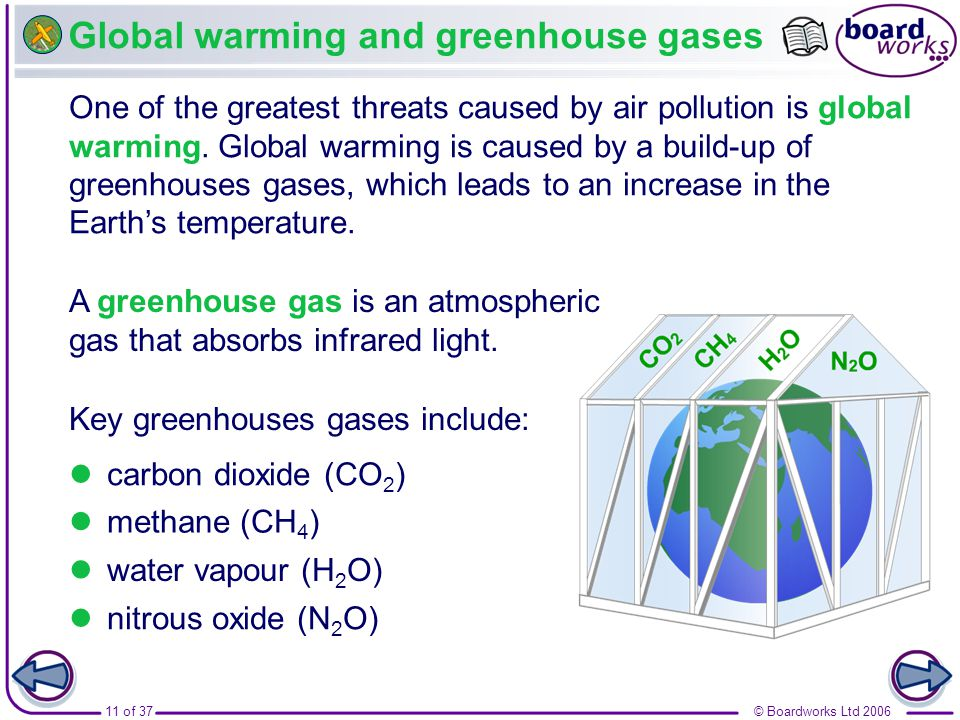 global warming case studies