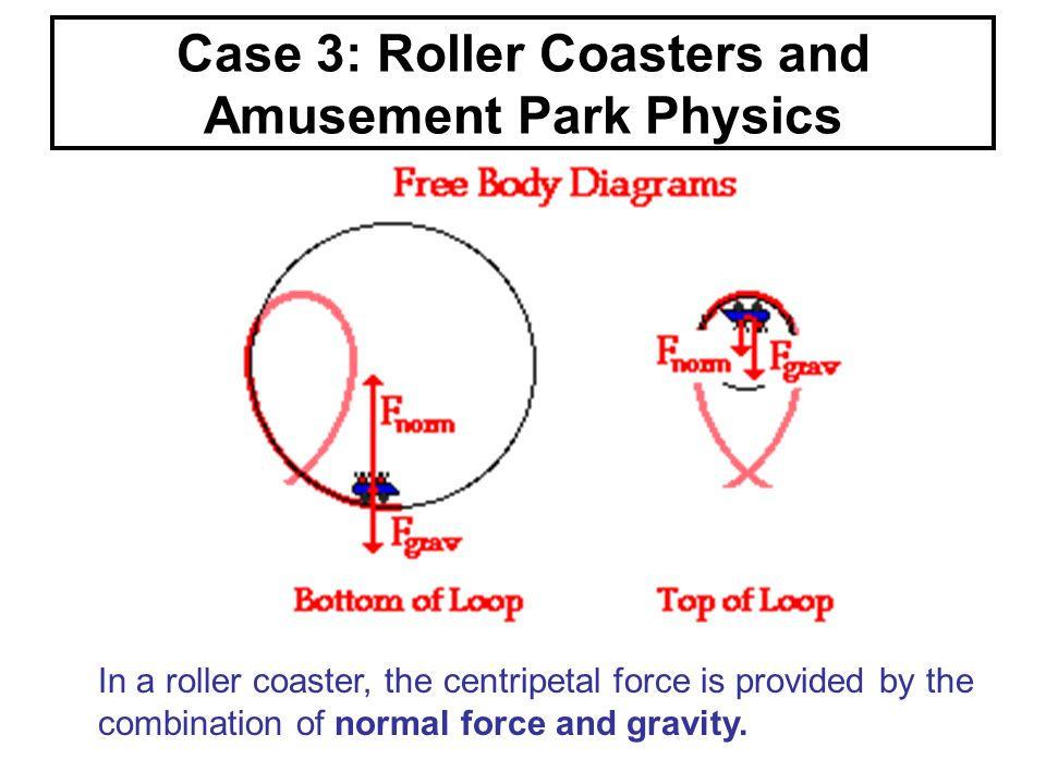 an overview of amusement parks physics Title aniamtion speech bubble 1 park map park entrance back to park map  how do physics laws affect ride design find out by designing your own roller.