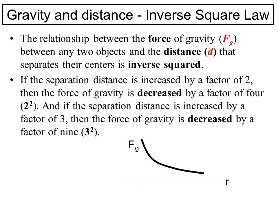 squared distance in relationship