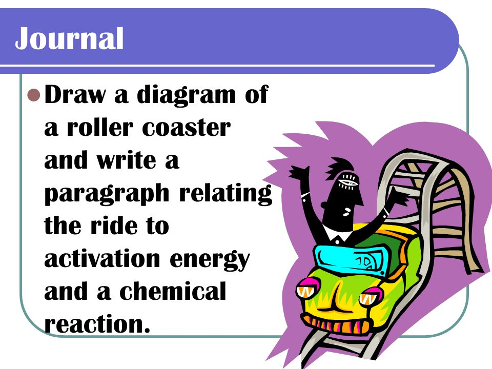 Journal Draw a diagram of a roller coaster and write a paragraph relating the ride to activation energy and a chemical reaction.