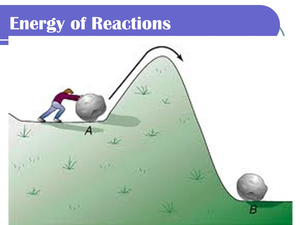 Energy of Reactions