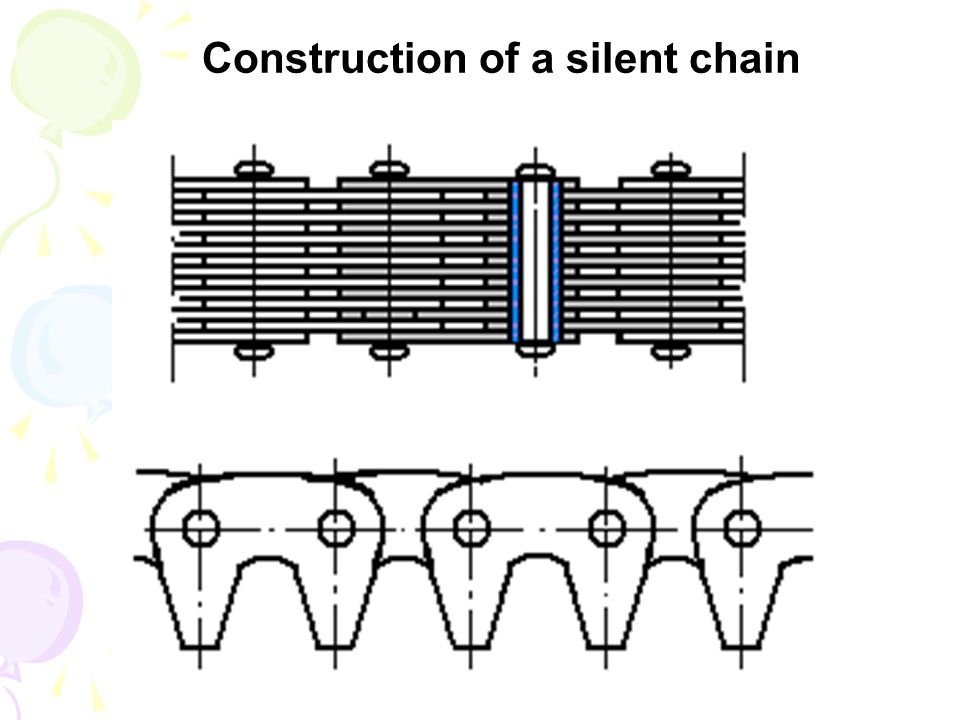 Construction of a silent chain