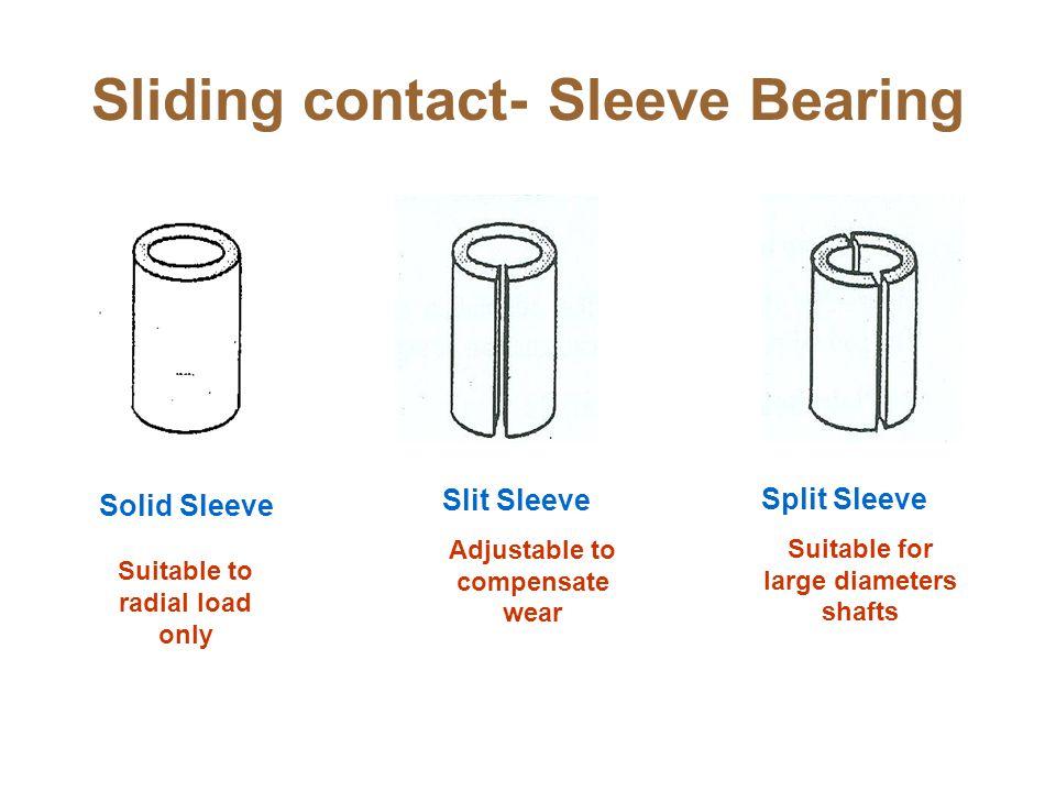 Sliding contact- Sleeve Bearing