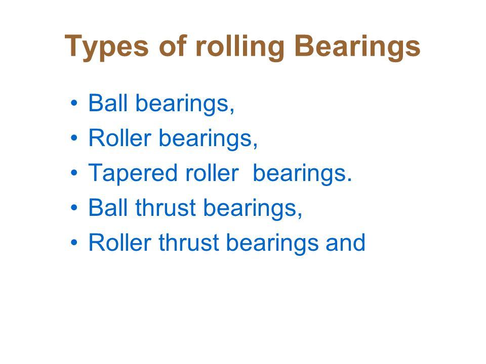 Types of rolling Bearings