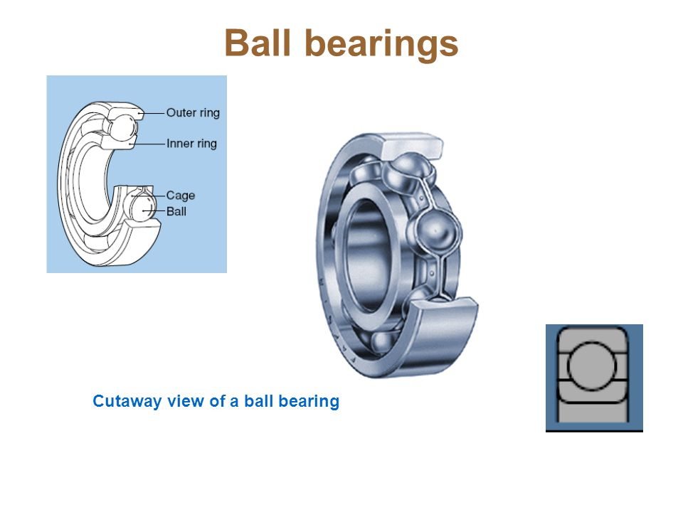 Ball bearings Cutaway view of a ball bearing