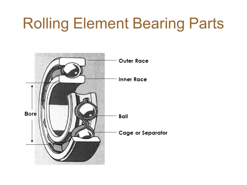 Rolling Element Bearing Parts