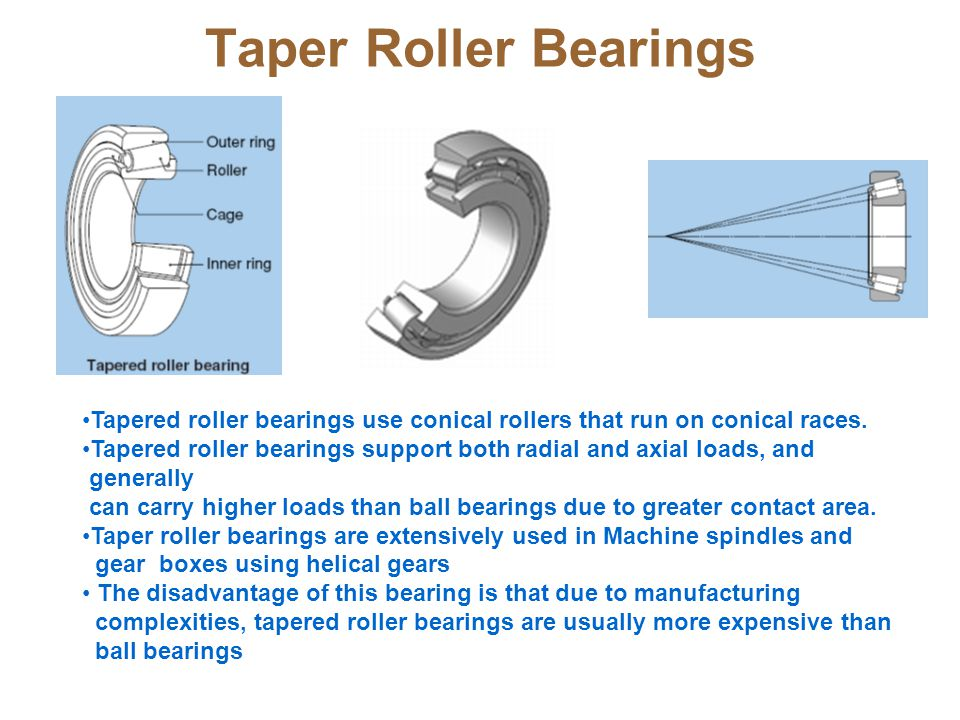 Taper Roller Bearings Tapered roller bearings use conical rollers that run on conical races.