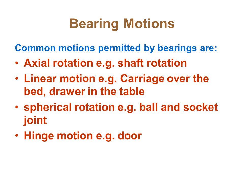 Bearing Motions Axial rotation e.g. shaft rotation